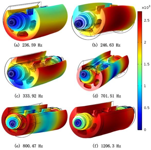 Modal shape of the center impression cylinder