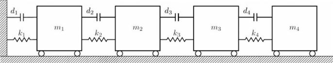 Four DOF lumped parameter model