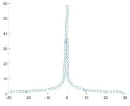 M_PSNR curve
