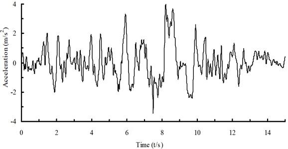 Seismic wave (shear wave)