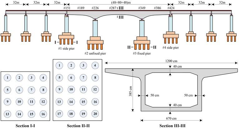 Configuration of an HSR bridge