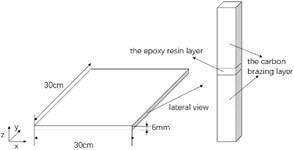 Experimental setup diagram