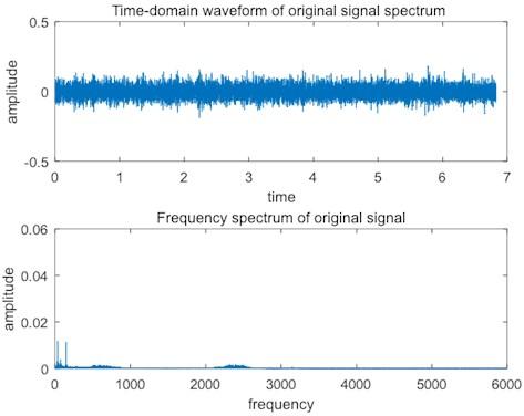 Normal bearing signal