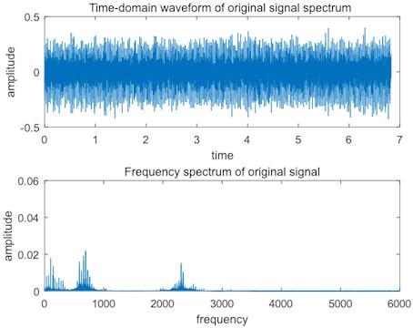 Medium bearing fault signal