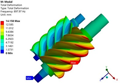 Comparison of rotor vibration modes under different conditions