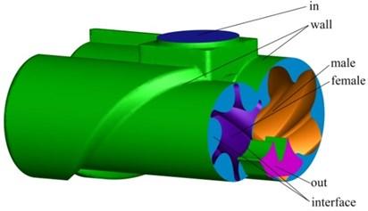 Compressor model