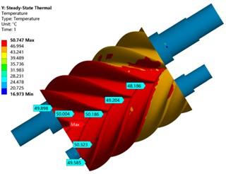 Rotor thermal load distribution