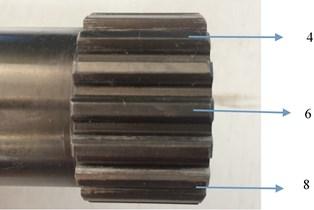 Installation scheme of spline auxiliary shaft deviation