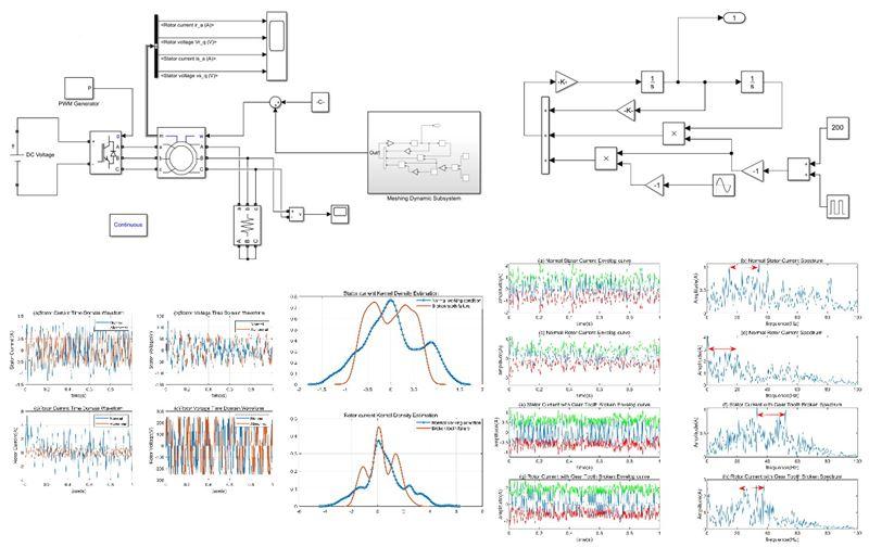 A novel wind turbine fault diagnosis method based on generator current analysis