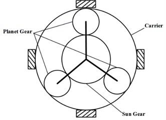 Planetary gear system