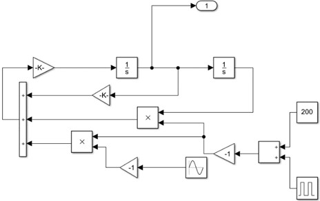 Gear pair Simulink model