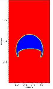 The bubble at time t= 1 s using a) interDyMFoam and b) coupled interDyMFoam
