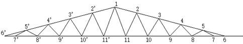 Truss node numbering diagram
