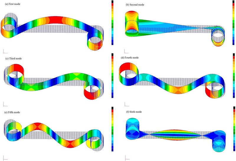 Optimization of natural frequency for hexachiral structure based on response surface method