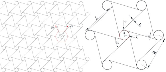 The sketch of hexagonal chiral honeycomb