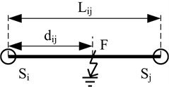 Simple faulty line section