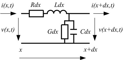 Differential circuit of two parallel transmission lines