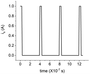 The periodic pulse at the duty of 10% and the period of 0.4 microseconds