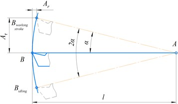 Cutting tip oscillation trajectory scheme