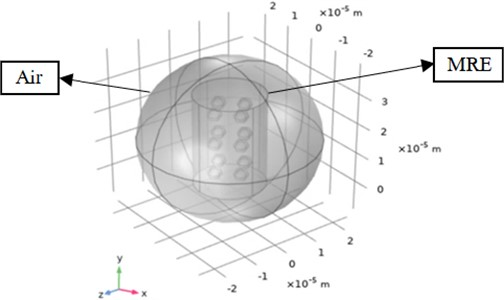 MRE 3D model
