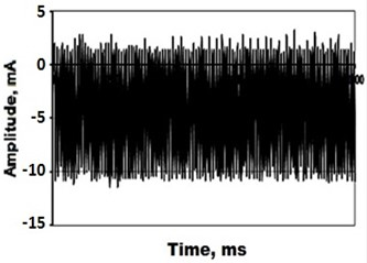Electrical signal types recorded on the processing unit during experiments  with an RX-10 alloy sample, for a) H< 0.5 and b) H> 0.5