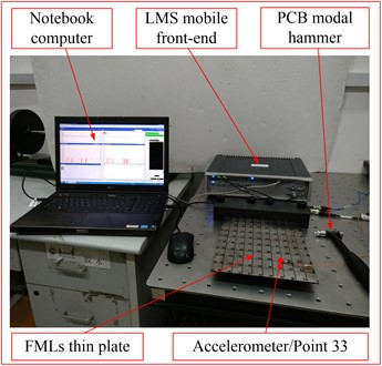 The natural characteristics experiment system of FMLs thin plates