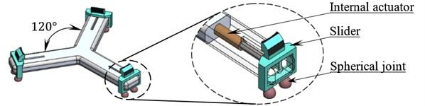 Internal actuators in each arm