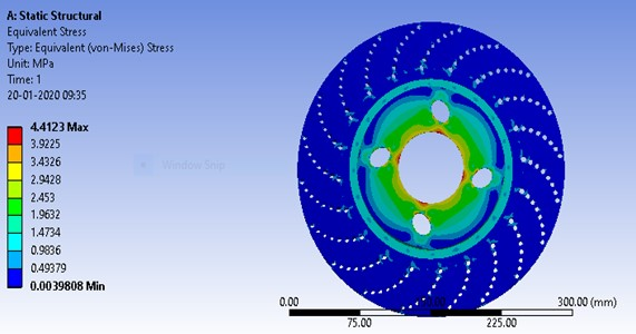 Equivalent stress distribution on the ventilated brake disc