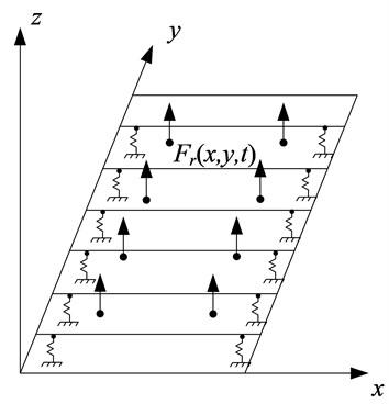 Mechanical model of precast concrete vibrating table
