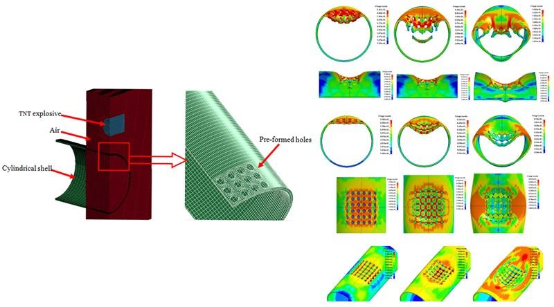 Numerical analysis of the stand-off distance on anti-blast ability of the cylindrical shell structure with preformed holes