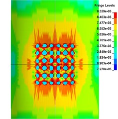 The top view of deformation of blasting face (D= 2 mm)