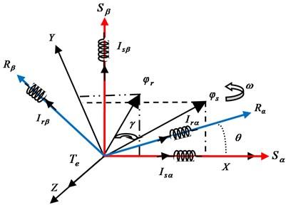 Flux vector diagram of DFIM