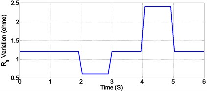 Variation in the stator resistance