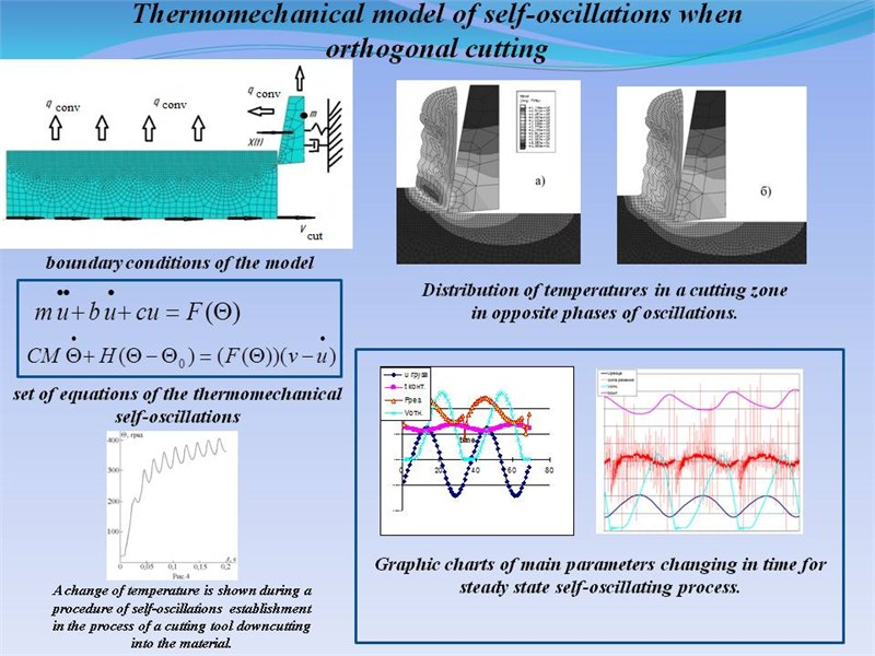 An approach to modeling self-oscillations during metal machining based on a finite-element model with small amount of computing resources
