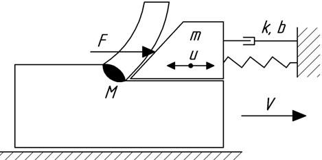 Model of the oscillatory system