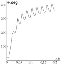 Boundary conditions and analysis results of the fe-model of self-oscillations during cutting