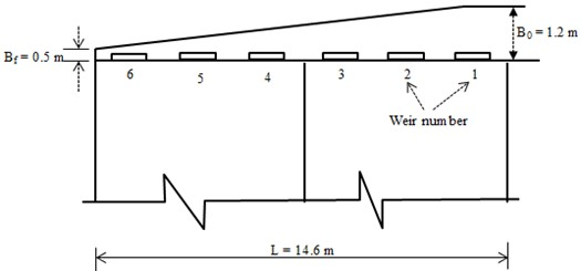 Vertical x-sectional view of the sedimentation basins