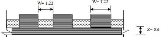 Inlet flow distribution weir profile