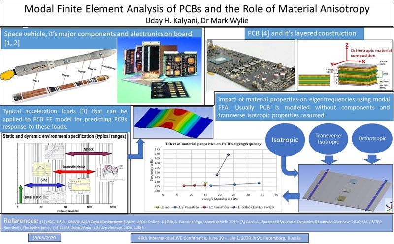 Modal finite element analysis of PCBs and the role of material anisotropy