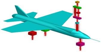 Fokker aircraft model