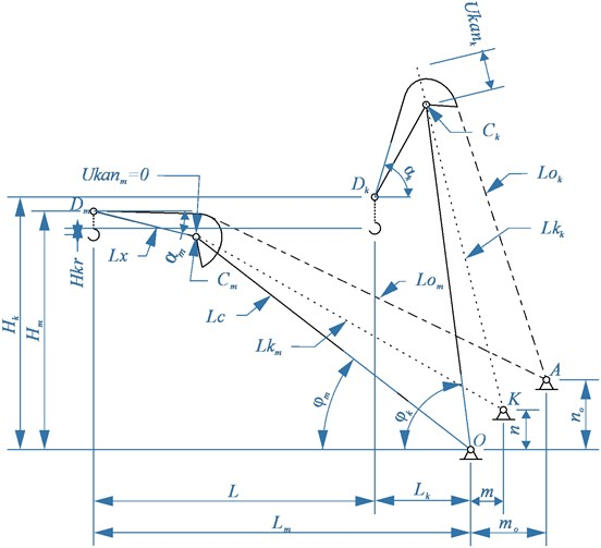 The kinematic diagram of the hinged boom system of a portal crane
