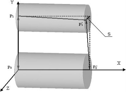 The diagram of measurement of mutual arrangement of bores for axle  of the first satellite pinion relatively to the central axis of the carrier
