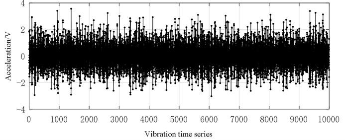 Vibration data (0.72 mm inner ring fault size)