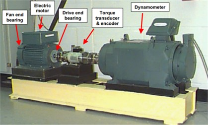Vibration experiment platform of rolling bearing