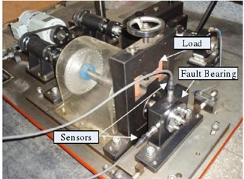 Test rig and vibration signals collection device