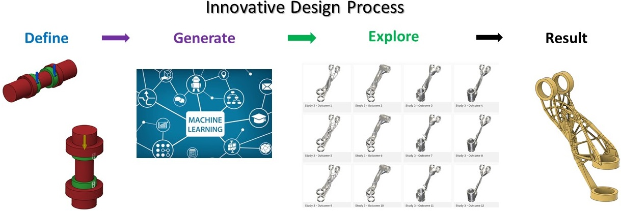 Innovative approach to the design of mechanical parts