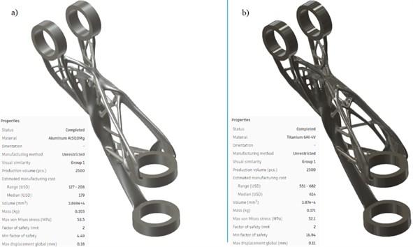 Comparison of artificial intelligence models: a) Aluminum, b) Titanium material
