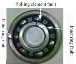 a) Aircraft engine rotor rolling bearing experimental rig; b)-d) three types of compound faults