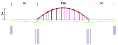 Configurations of Liuxi River Bridge (unit: cm)