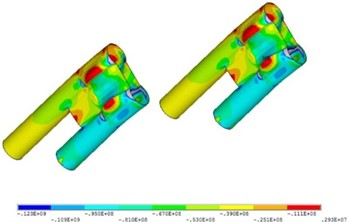 Stress results of steel tubes